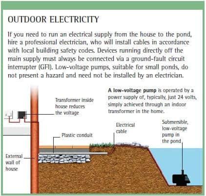 koi pond electrical system